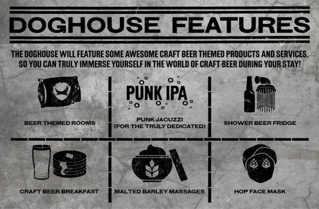 beer plans
