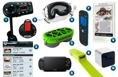 top_10_travel_gadgets_main_blog_photo.jpg