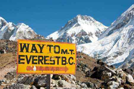 Climbing Everest: The First-Timer's (Easy) Guide