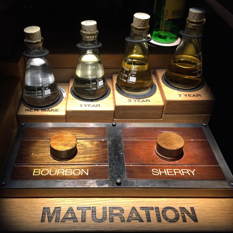 Dublin-Jameson-Distillery