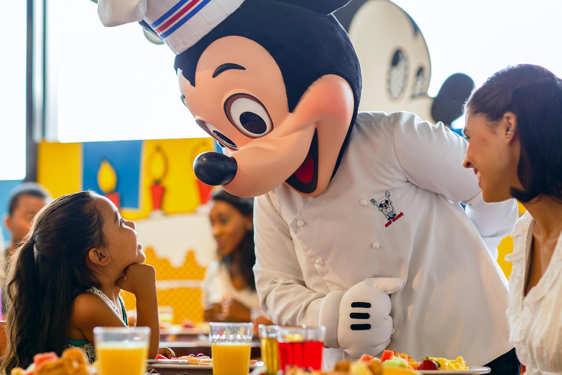 Best Restaurants At Disney
